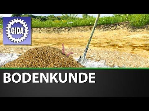 GIDA - Bodenkunde - Sachunterricht - Schulfilm - DVD (Trailer)