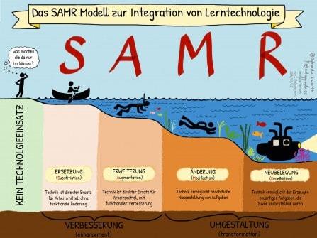 SAMR_Bad