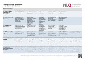 Kompetenzmodell des Orientierungsrahmens Medienbildung - Kompetenzstufe 3